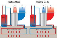 Geothermal Heat Pump Design