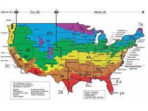 Climate Zones of the US