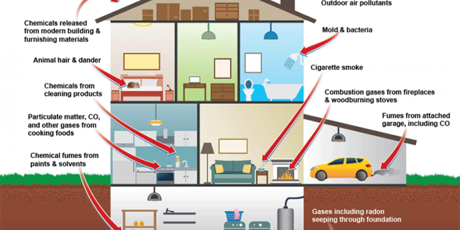 Indoor Air Quality | Orange Energy Solutions | Newton, Wayne, PA