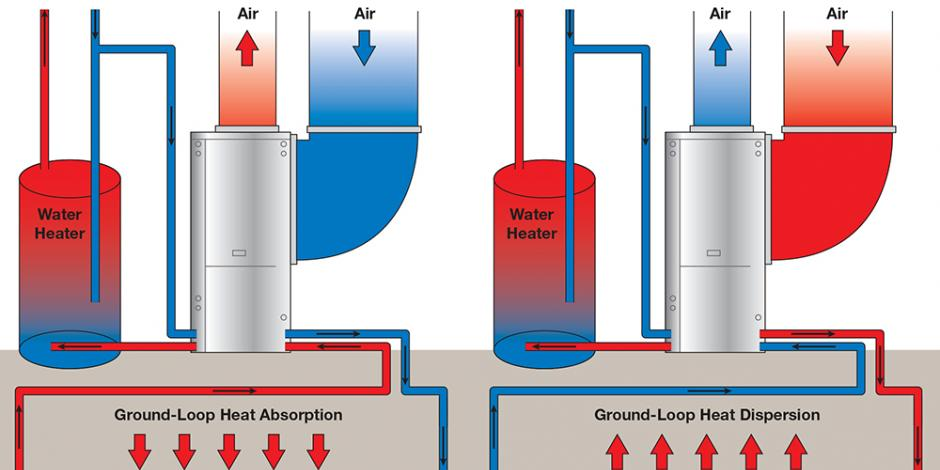 Geothermal Heat Pump Design